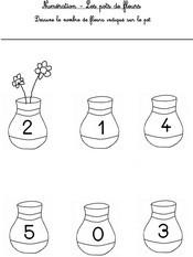 Jeu Numération : dessine le nombre de fleurs indiqué sur le pot