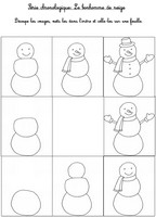 Jeu Série chronologique: le bonhomme de neige